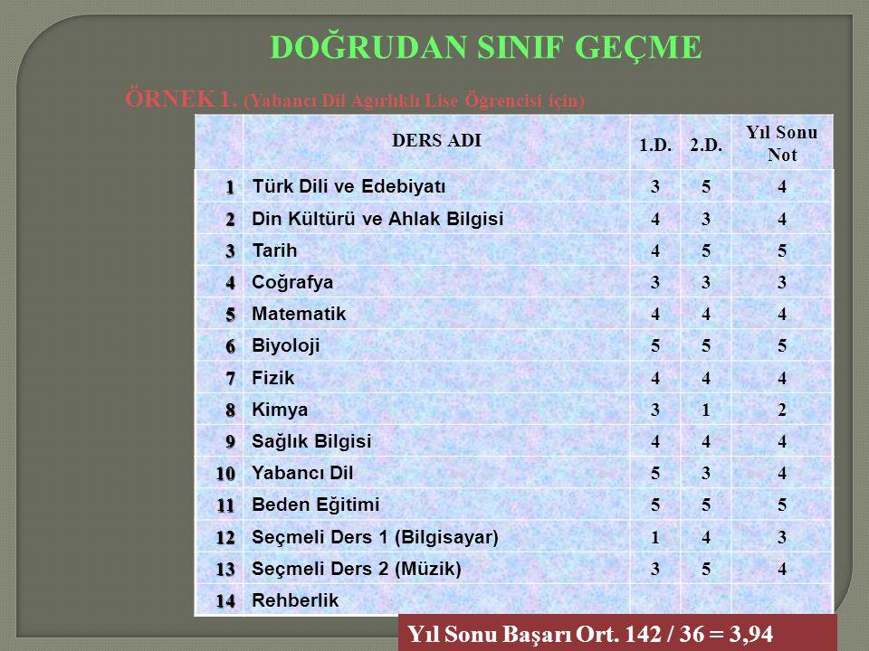 DOĞRUDAN SINIF GEÇME ÖRNEK 1. (Yabancı Dil Ağırlıklı Lise Öğrencisi için) DERS ADI 1.D.2.D. Yıl Sonu Not 1 Türk Dili ve Edebiyatı 354 2 Din Kültürü ve