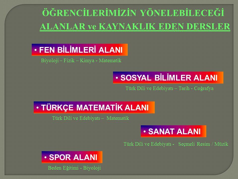 FAKAT KİMİ MESLEKLER...MESLEKLERFENSOSYALT-M. Y. DİL Anaokulu Öğrtm.