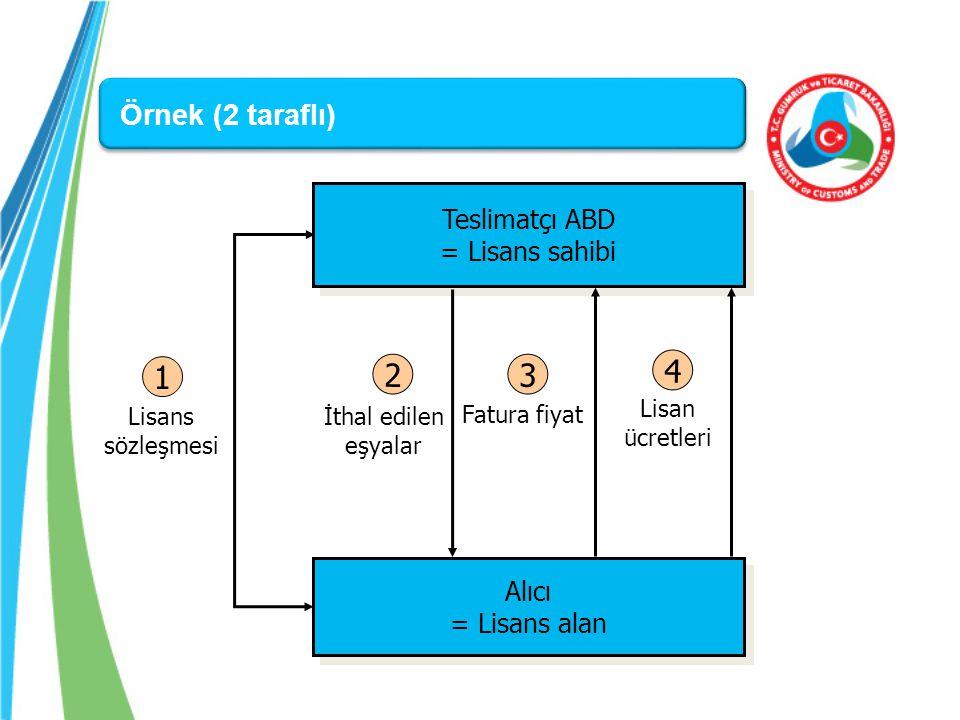 Örnek (2 taraflı) Alıcı = Lisans alan Alıcı = Lisans alan 3 1 Teslimatçı ABD = Lisans sahibi Teslimatçı ABD = Lisans sahibi Lisans sözleşmesi 4 İthal