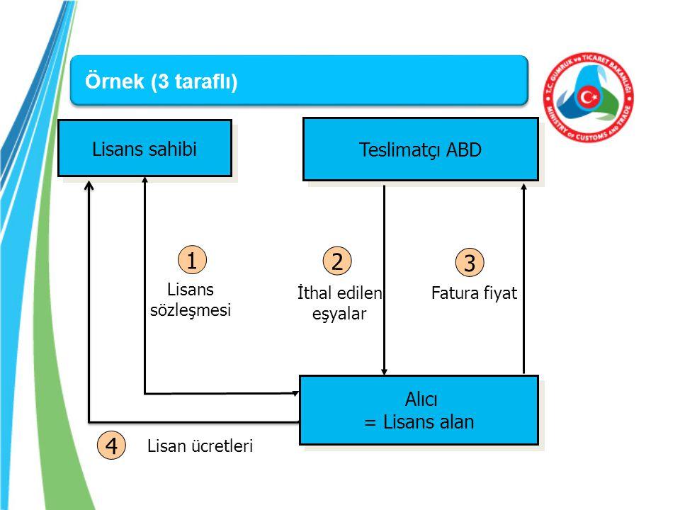 Örnek (3 taraflı) Alıcı = Lisans alan Alıcı = Lisans alan 3 1 Teslimatçı ABD Lisans sözleşmesi 4 İthal edilen eşyalar 2 Fatura fiyat Lisan ücretleri L