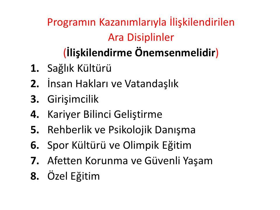 Programın Kazanımlarıyla İlişkilendirilen Ara Disiplinler (İlişkilendirme Önemsenmelidir) 1. Sağlık Kültürü 2. İnsan Hakları ve Vatandaşlık 3. Girişim