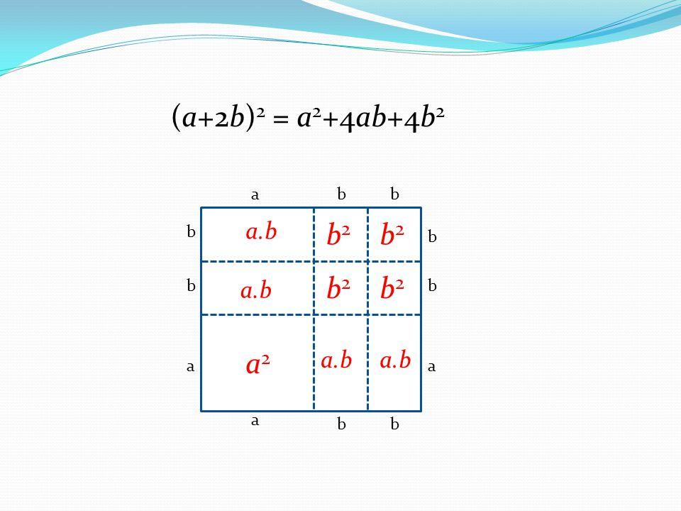 a b a b a b a b b b b b a.b a2a2 b2b2 b2b2 b2b2 b2b2 (a+2b) 2 = a 2 +4ab+4b 2
