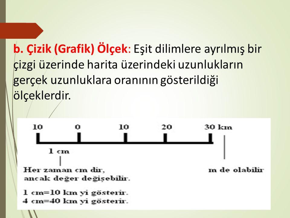 b. Çizik (Grafik) Ölçek: Eşit dilimlere ayrılmış bir çizgi üzerinde harita üzerindeki uzunlukların gerçek uzunluklara oranının gösterildiği ölçeklerdi