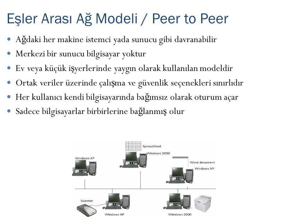 A ğ daki her makine istemci yada sunucu gibi davranabilir Merkezi bir sunucu bilgisayar yoktur Ev veya küçük i ş yerlerinde yaygın olarak kullanılan modeldir Ortak veriler üzerinde çalı ş ma ve güvenlik seçenekleri sınırlıdır Her kullanıcı kendi bilgisayarında ba ğ ımsız olarak oturum açar Sadece bilgisayarlar birbirlerine ba ğ lanmı ş olur Eşler Arası Ağ Modeli / Peer to Peer