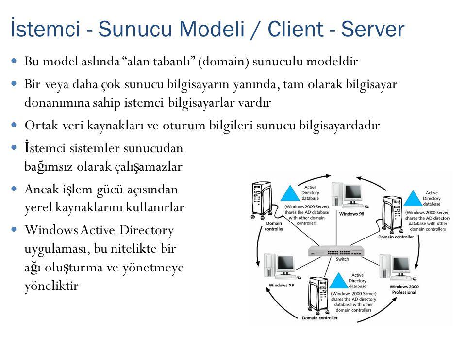 Bu model aslında alan tabanlı (domain) sunuculu modeldir Bir veya daha çok sunucu bilgisayarın yanında, tam olarak bilgisayar donanımına sahip istemci bilgisayarlar vardır Ortak veri kaynakları ve oturum bilgileri sunucu bilgisayardadır İ stemci sistemler sunucudan ba ğ ımsız olarak çalı ş amazlar Ancak i ş lem gücü açısından yerel kaynaklarını kullanırlar Windows Active Directory uygulaması, bu nitelikte bir a ğ ı olu ş turma ve yönetmeye yöneliktir İstemci - Sunucu Modeli / Client - Server