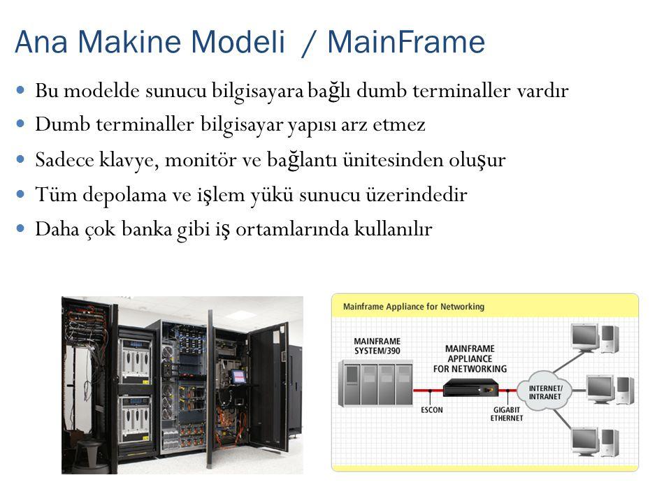 Bu modelde sunucu bilgisayara ba ğ lı dumb terminaller vardır Dumb terminaller bilgisayar yapısı arz etmez Sadece klavye, monitör ve ba ğ lantı ünitesinden olu ş ur Tüm depolama ve i ş lem yükü sunucu üzerindedir Daha çok banka gibi i ş ortamlarında kullanılır Ana Makine Modeli / MainFrame