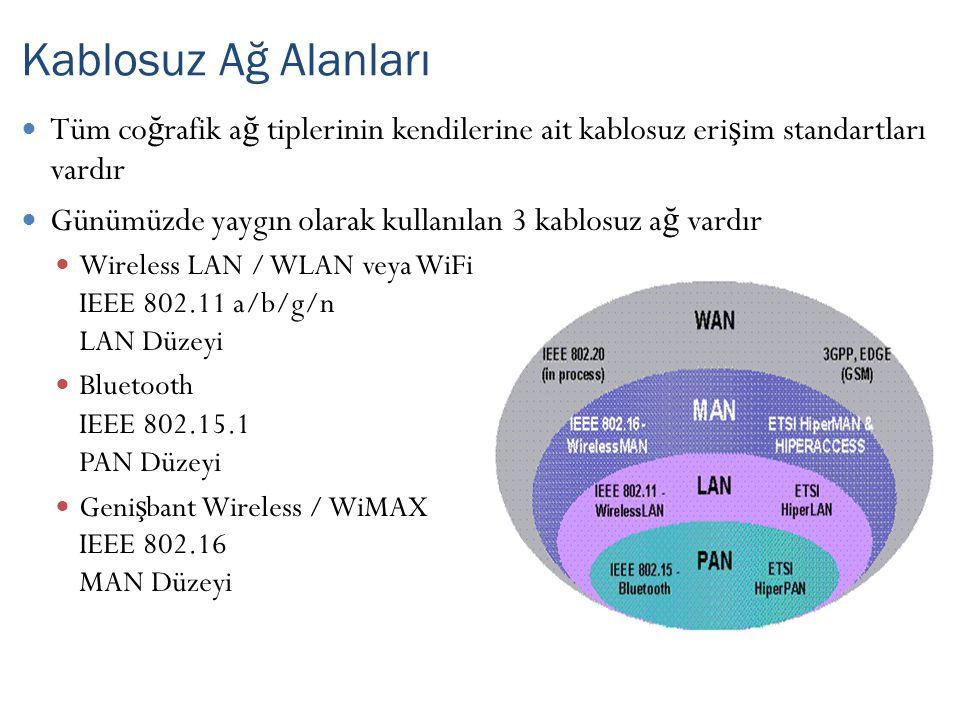 Tüm co ğ rafik a ğ tiplerinin kendilerine ait kablosuz eri ş im standartları vardır Günümüzde yaygın olarak kullanılan 3 kablosuz a ğ vardır Wireless LAN / WLAN veya WiFi IEEE 802.11 a/b/g/n LAN Düzeyi Bluetooth IEEE 802.15.1 PAN Düzeyi Geni ş bant Wireless / WiMAX IEEE 802.16 MAN Düzeyi Kablosuz Ağ Alanları