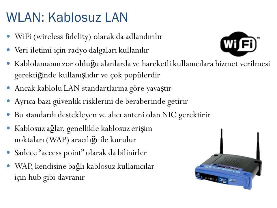 WiFi (wireless fidelity) olarak da adlandırılır Veri iletimi için radyo dalgaları kullanılır Kablolamanın zor oldu ğ u alanlarda ve hareketli kullanıcılara hizmet verilmesi gerekti ğ inde kullanı ş lıdır ve çok popülerdir Ancak kablolu LAN standartlarına göre yava ş tır Ayrıca bazı güvenlik risklerini de beraberinde getirir Bu standardı destekleyen ve alıcı anteni olan NIC gerektirir Kablosuz a ğ lar, genellikle kablosuz eri ş im noktaları (WAP) aracılı ğ ı ile kurulur Sadece access point olarak da bilinirler WAP, kendisine ba ğ lı kablosuz kullanıcılar için hub gibi davranır WLAN: Kablosuz LAN