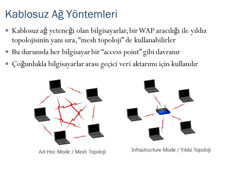 Kablosuz a ğ yetene ğ i olan bilgisayarlar, bir WAP aracılı ğ ı ile yıldız topolojisinin yanı sıra, mesh topoloji de kullanabilirler Bu durumda her bilgisayar bir access point gibi davranır Ço ğ unlukla bilgisayarlar arası geçici veri aktarımı için kullanılır Kablosuz Ağ Yöntemleri Ad-Hoc Mode / Mesh Topoloji Infrastructure Mode / Yıldız Topoloji