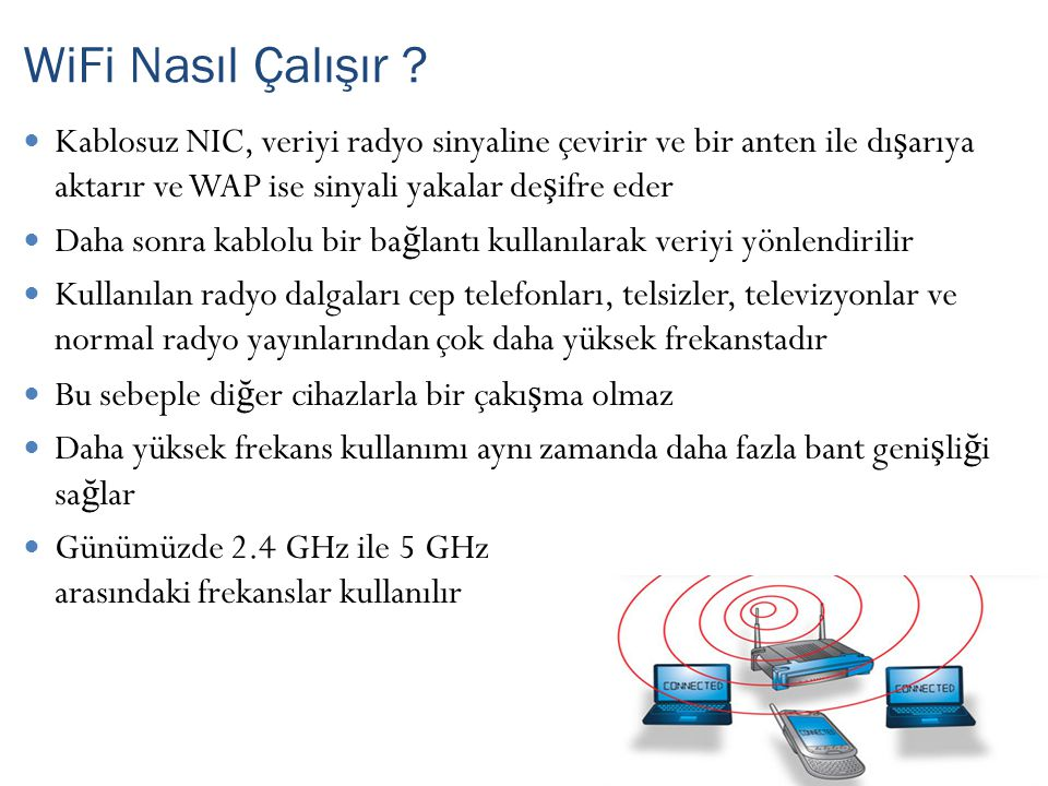 Kablosuz NIC, veriyi radyo sinyaline çevirir ve bir anten ile dı ş arıya aktarır ve WAP ise sinyali yakalar de ş ifre eder Daha sonra kablolu bir ba ğ lantı kullanılarak veriyi yönlendirilir Kullanılan radyo dalgaları cep telefonları, telsizler, televizyonlar ve normal radyo yayınlarından çok daha yüksek frekanstadır Bu sebeple di ğ er cihazlarla bir çakı ş ma olmaz Daha yüksek frekans kullanımı aynı zamanda daha fazla bant geni ş li ğ i sa ğ lar Günümüzde 2.4 GHz ile 5 GHz arasındaki frekanslar kullanılır WiFi Nasıl Çalışır ?