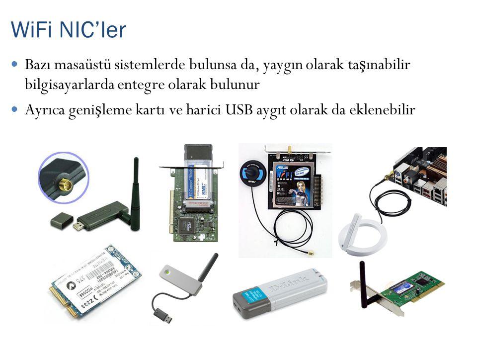 Bazı masaüstü sistemlerde bulunsa da, yaygın olarak ta ş ınabilir bilgisayarlarda entegre olarak bulunur Ayrıca geni ş leme kartı ve harici USB aygıt olarak da eklenebilir WiFi NIC'ler