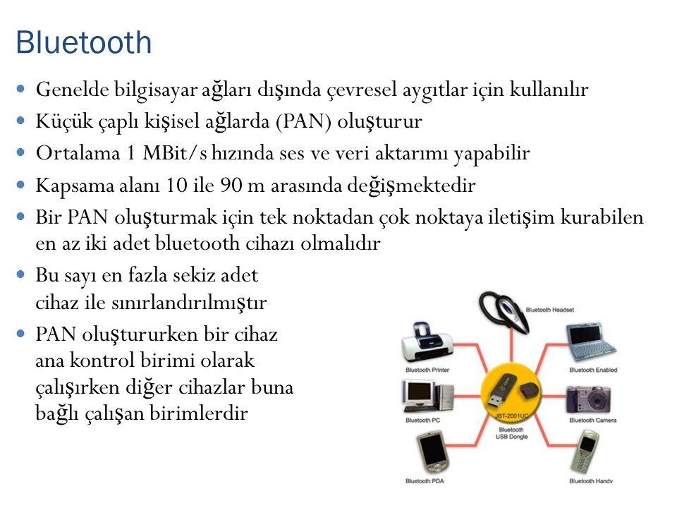 Genelde bilgisayar a ğ ları dı ş ında çevresel aygıtlar için kullanılır Küçük çaplı ki ş isel a ğ larda (PAN) olu ş turur Ortalama 1 MBit/s hızında ses ve veri aktarımı yapabilir Kapsama alanı 10 ile 90 m arasında de ğ i ş mektedir Bir PAN olu ş turmak için tek noktadan çok noktaya ileti ş im kurabilen en az iki adet bluetooth cihazı olmalıdır Bu sayı en fazla sekiz adet cihaz ile sınırlandırılmı ş tır PAN olu ş tururken bir cihaz ana kontrol birimi olarak çalı ş ırken di ğ er cihazlar buna ba ğ lı çalı ş an birimlerdir Bluetooth