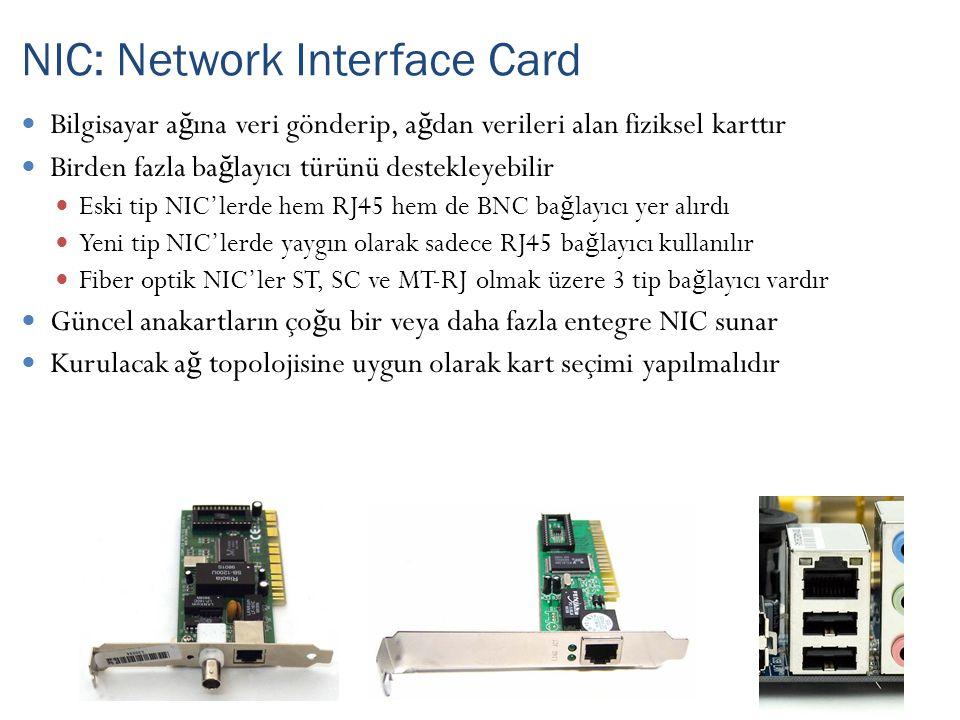 Bilgisayar a ğ ına veri gönderip, a ğ dan verileri alan fiziksel karttır Birden fazla ba ğ layıcı türünü destekleyebilir Eski tip NIC'lerde hem RJ45 hem de BNC ba ğ layıcı yer alırdı Yeni tip NIC'lerde yaygın olarak sadece RJ45 ba ğ layıcı kullanılır Fiber optik NIC'ler ST, SC ve MT-RJ olmak üzere 3 tip ba ğ layıcı vardır Güncel anakartların ço ğ u bir veya daha fazla entegre NIC sunar Kurulacak a ğ topolojisine uygun olarak kart seçimi yapılmalıdır NIC: Network Interface Card