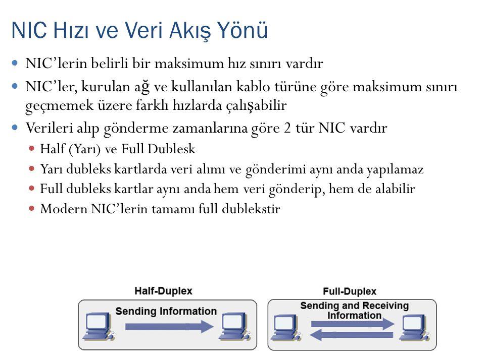 NIC'lerin belirli bir maksimum hız sınırı vardır NIC'ler, kurulan a ğ ve kullanılan kablo türüne göre maksimum sınırı geçmemek üzere farklı hızlarda çalı ş abilir Verileri alıp gönderme zamanlarına göre 2 tür NIC vardır Half (Yarı) ve Full Dublesk Yarı dubleks kartlarda veri alımı ve gönderimi aynı anda yapılamaz Full dubleks kartlar aynı anda hem veri gönderip, hem de alabilir Modern NIC'lerin tamamı full dublekstir NIC Hızı ve Veri Akış Yönü