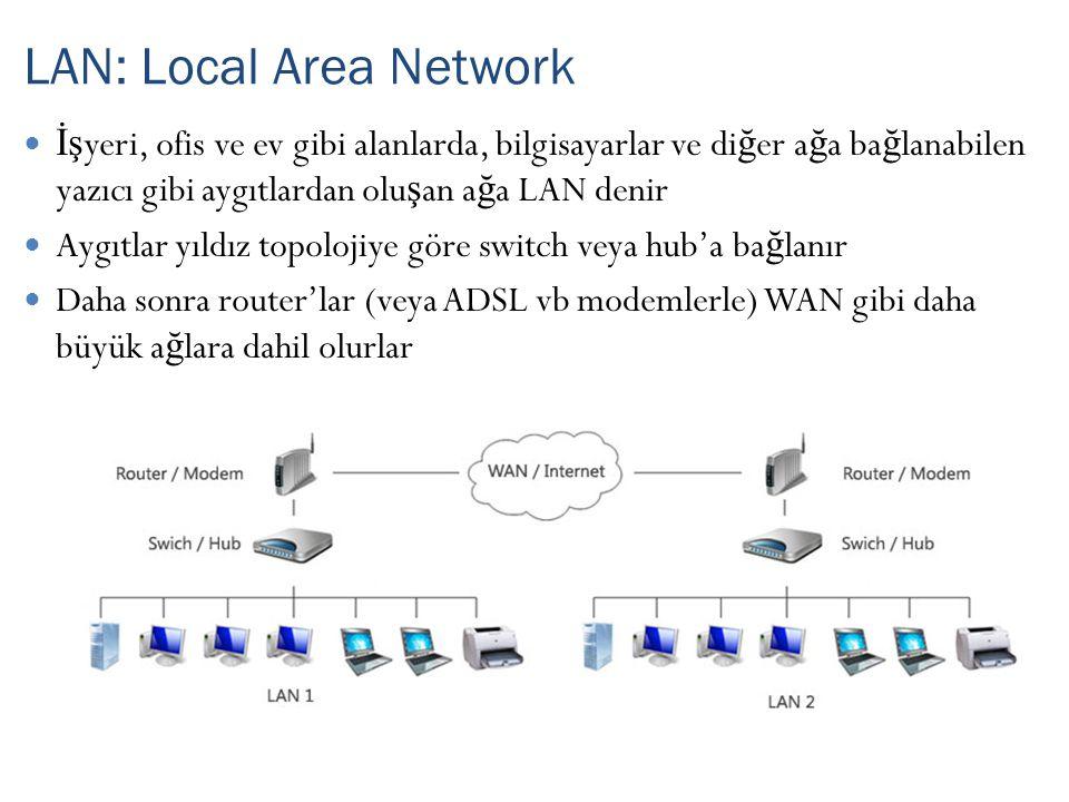 Yıldız topolojide kullanılan merkezi ba ğ lantı üniteleridir Teorik olarak her bir üniteye 1.024 bilgisayar ba ğ lanabilir Piyasada 4, 8, 16, 24 ve 32 portlu versiyonları yaygındır Papatya dizimli ş eklinde birbirlerine ba ğ lanabilirler Bir hub, kendisine ba ğ lı tüm aygıtlara aldı ğ ı paketleri yayımlar Switch ise ba ğ lı olan her bir aygıtın nerede oldu ğ una ili ş kin belle ğ inde bir harita bulunur ve daha hızlı çalı ş ır Hub aldı ğ ı veriyi tüm a ğ a basarak bant geni ş li ğ ini i ş gal ederken switch veriyi yalnızca istenen hedefe yönlendirir Yani hub'lar broadcast (yayın) yaparken, switch noktadan noktaya iletim yapar Switch ve Hub