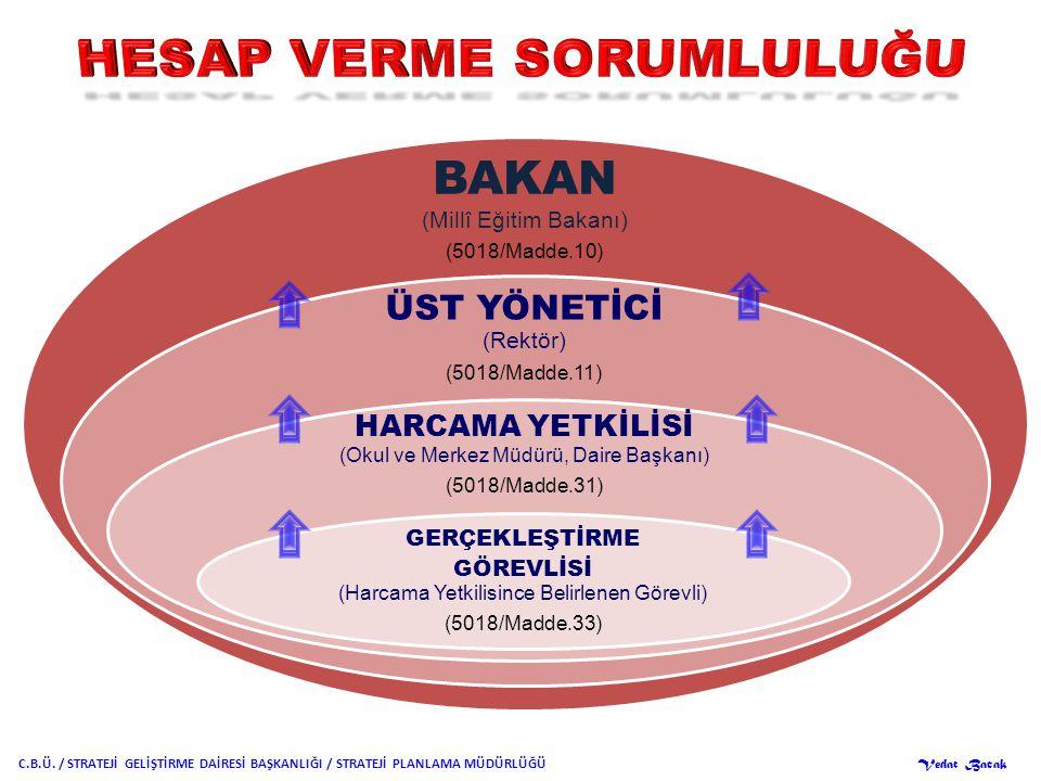 BAKAN (Millî Eğitim Bakanı) (5018/Madde.10) ÜST YÖNETİCİ (Rektör) (5018/Madde.11) HARCAMA YETKİLİSİ (Okul ve Merkez Müdürü, Daire Başkanı) (5018/Madde.31) GERÇEKLEŞTİRME GÖREVLİSİ (Harcama Yetkilisince Belirlenen Görevli) (5018/Madde.33) C.B.Ü.