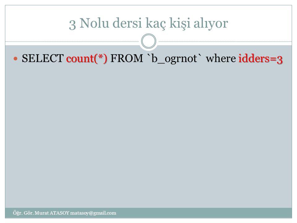 3 Nolu dersi kaç kişi alıyor count(*) idders=3 SELECT count(*) FROM `b_ogrnot` where idders=3 Öğr. Gör. Murat ATASOY matasoy@gmail.com