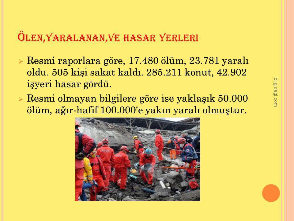 Ö LEN, YARALANAN, VE HASAR YERLERI  Resmi raporlara göre, 17.480 ölüm, 23.781 yaralı oldu. 505 kişi sakat kaldı. 285.211 konut, 42.902 işyeri hasar g