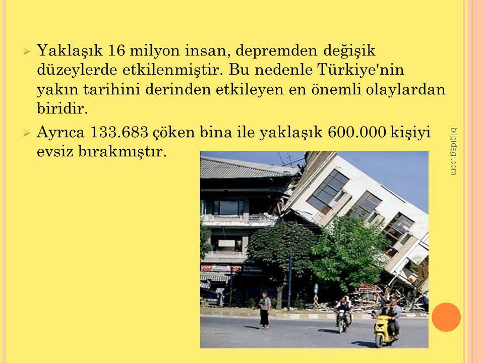  Yaklaşık 16 milyon insan, depremden değişik düzeylerde etkilenmiştir. Bu nedenle Türkiye'nin yakın tarihini derinden etkileyen en önemli olaylardan