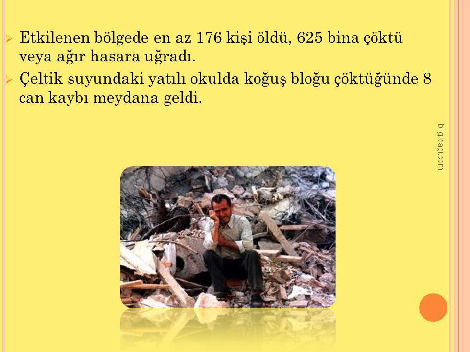  Etkilenen bölgede en az 176 kişi öldü, 625 bina çöktü veya ağır hasara uğradı.  Çeltik suyundaki yatılı okulda koğuş bloğu çöktüğünde 8 can kaybı m