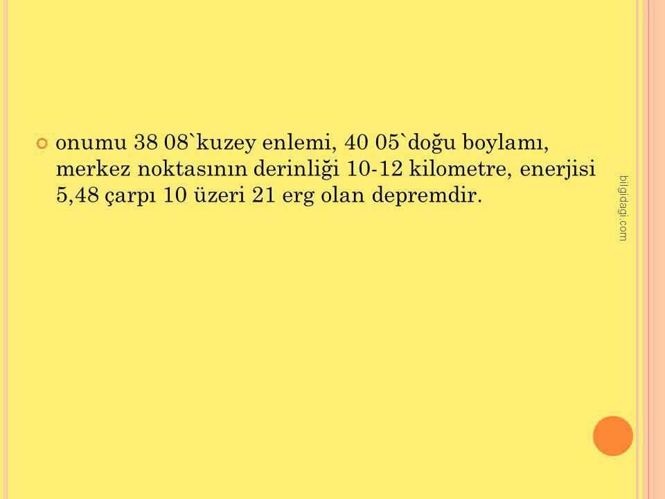 onumu 38 08`kuzey enlemi, 40 05`doğu boylamı, merkez noktasının derinliği 10-12 kilometre, enerjisi 5,48 çarpı 10 üzeri 21 erg olan depremdir. bilgida