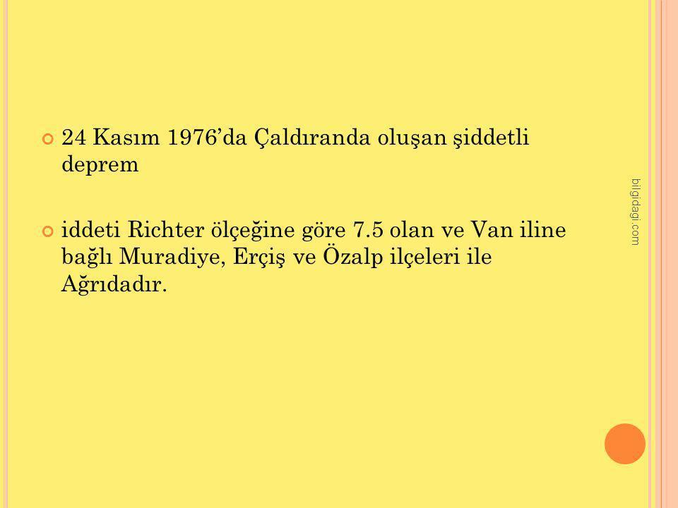 24 Kasım 1976'da Çaldıranda oluşan şiddetli deprem iddeti Richter ölçeğine göre 7.5 olan ve Van iline bağlı Muradiye, Erçiş ve Özalp ilçeleri ile Ağrı