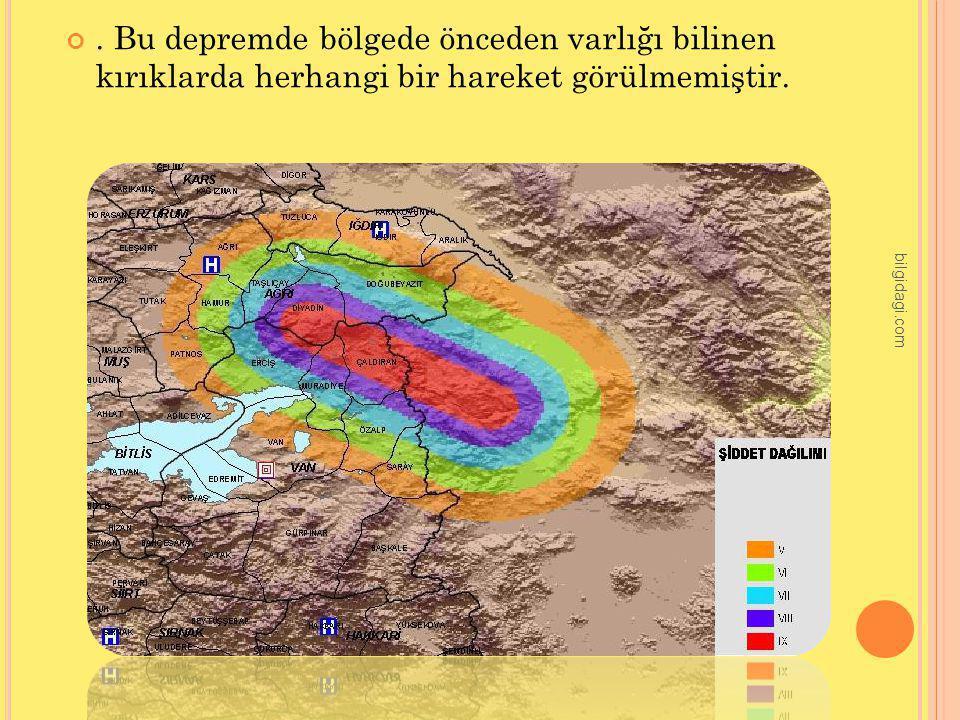 . Bu depremde bölgede önceden varlığı bilinen kırıklarda herhangi bir hareket görülmemiştir. bilgidagi.com