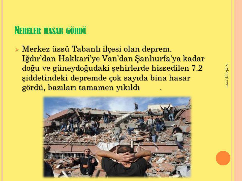 N E ZAMAN  Ekim 2011 Van depremi; 23 Ekim 2011 günü, Türkiye saati ile 13:44 de Van da meydana gelen ve 25 saniye süren deprem.