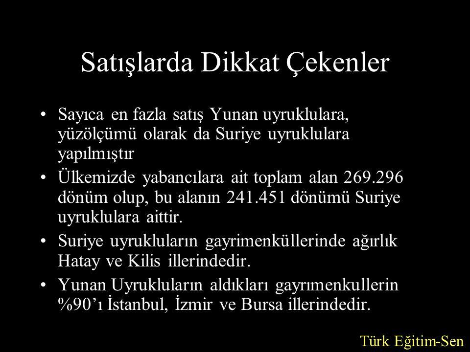 Satılan Gayrimenkul Sayısının Uyruklara Göre Dağılımı Türk Eğitim-Sen