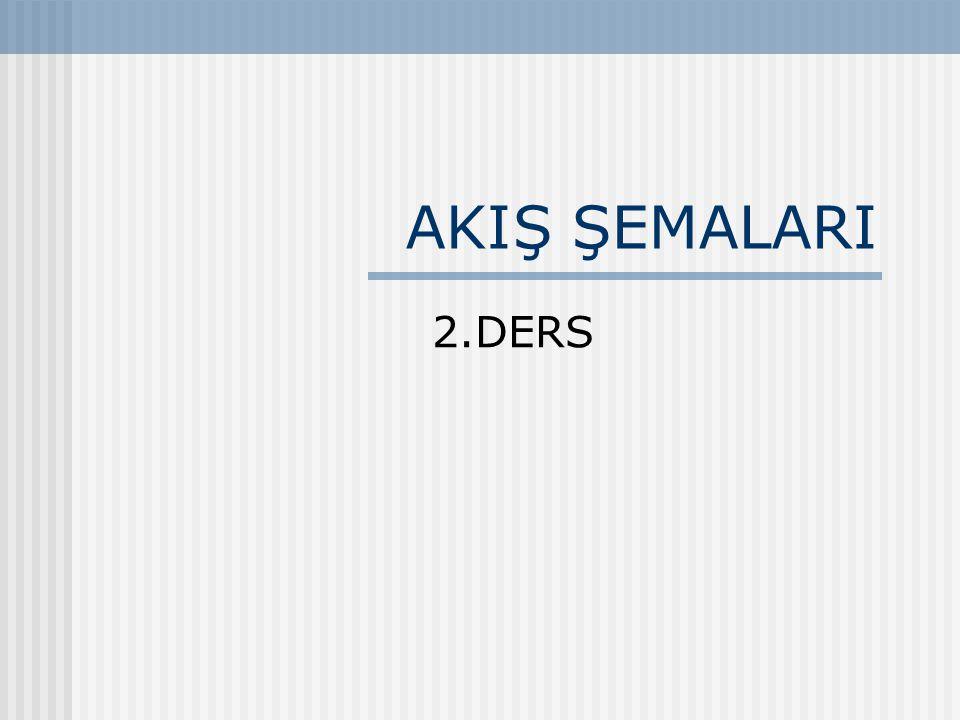 AKIŞ ŞEMALARI 2.DERS