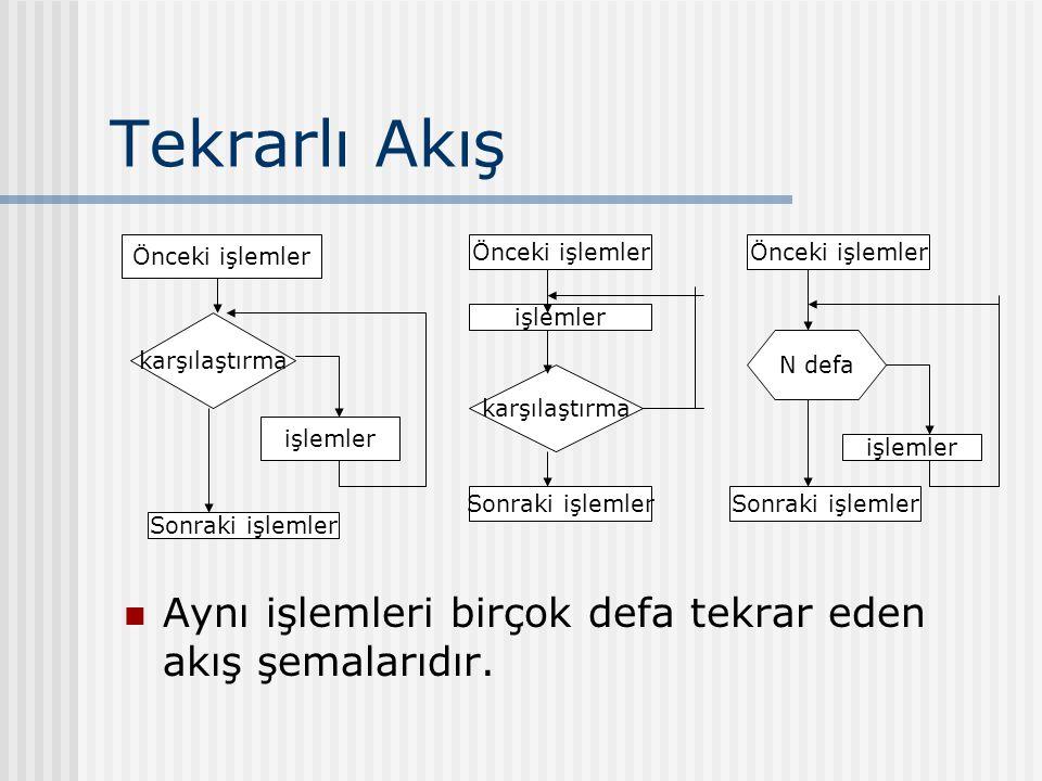 Tekrarlı Akış Aynı işlemleri birçok defa tekrar eden akış şemalarıdır. Önceki işlemler karşılaştırma işlemler Sonraki işlemler Önceki işlemler işlemle