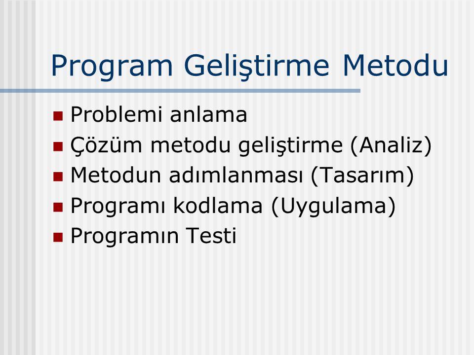 Program Geliştirme Metodu Problemi anlama Çözüm metodu geliştirme (Analiz) Metodun adımlanması (Tasarım) Programı kodlama (Uygulama) Programın Testi