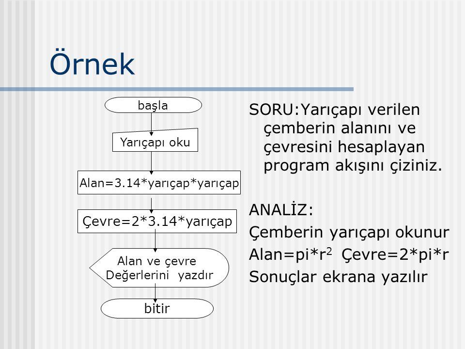 Örnek SORU:Yarıçapı verilen çemberin alanını ve çevresini hesaplayan program akışını çiziniz.