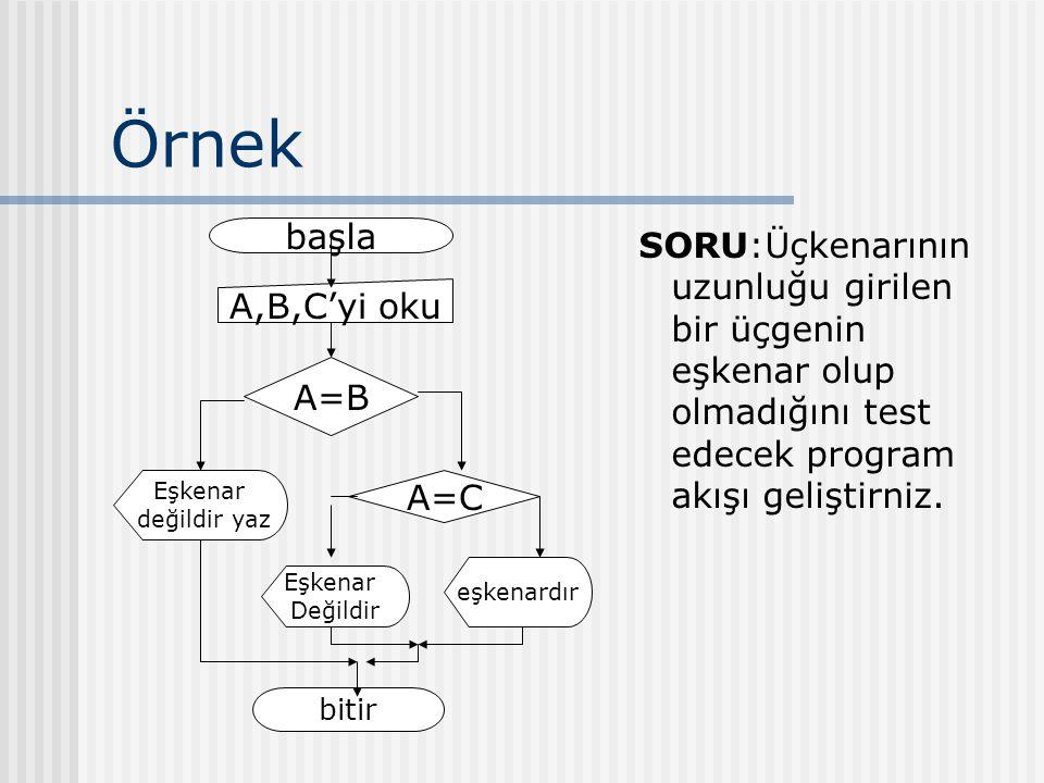 Örnek SORU:Üçkenarının uzunluğu girilen bir üçgenin eşkenar olup olmadığını test edecek program akışı geliştirniz.
