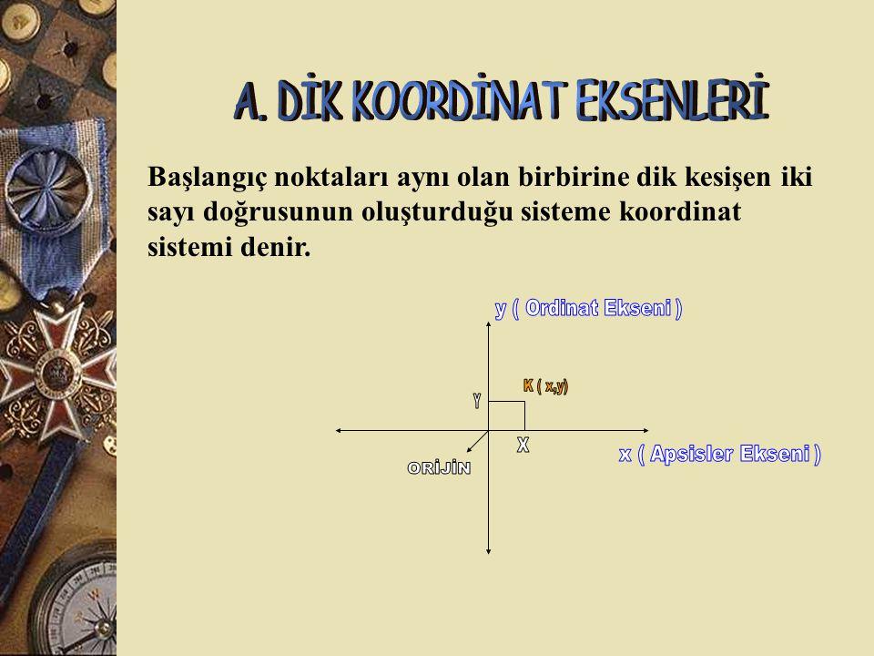 Başlangıç noktaları aynı olan birbirine dik kesişen iki sayı doğrusunun oluşturduğu sisteme koordinat sistemi denir.