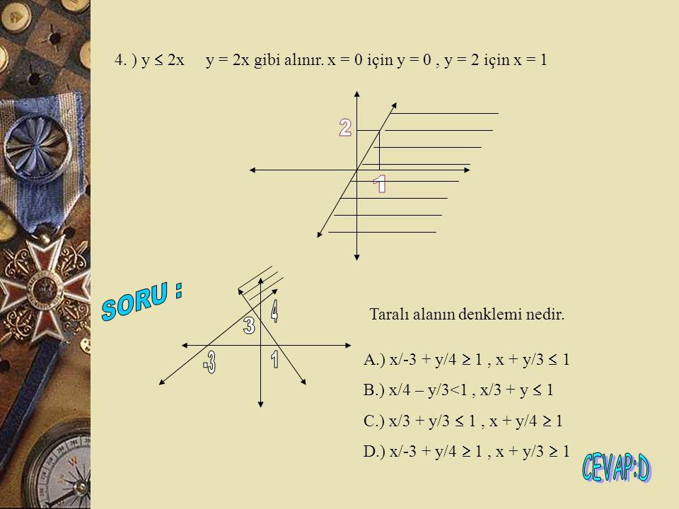 2.) x < -2 için ilk önce x = -2 bulunup sol taraf taranır. 3.) y  2x + 4 x = 0 için y = - 2, y = 0 için x = 4 NOT : Taralı alanı bulmak için bir nokt