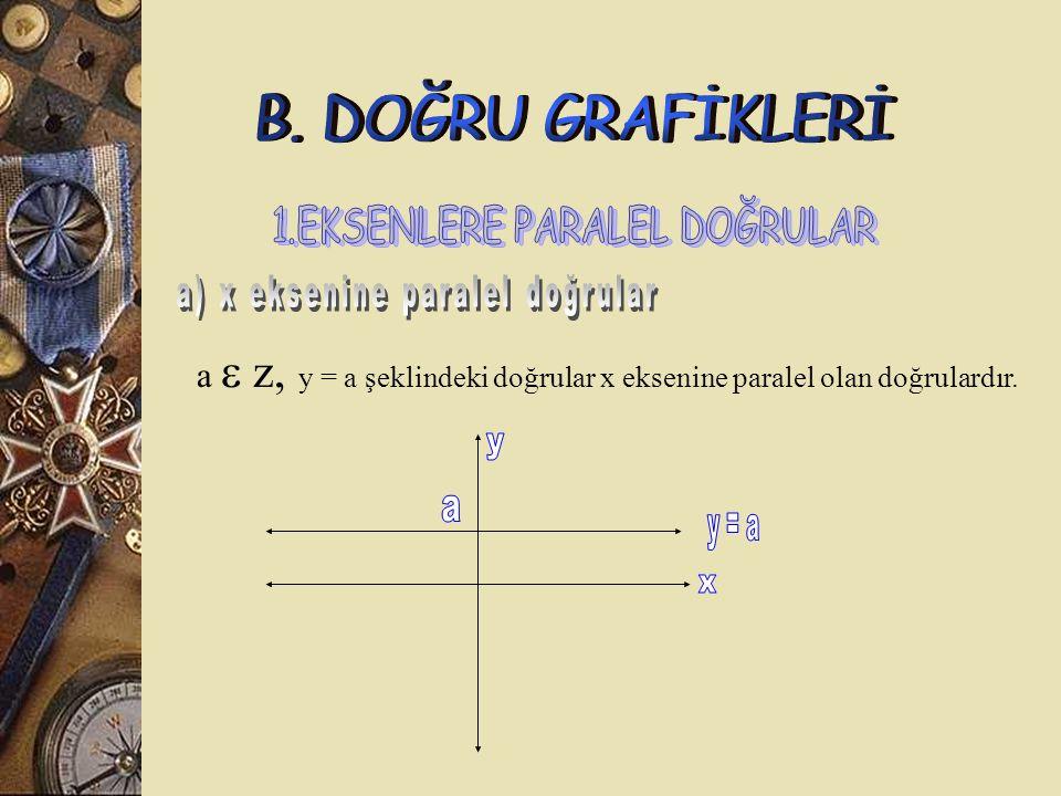 9) Denklemi 3x-4y+24=0 olan doğrunun koordinat eksenlerini kestiği noktalar arasındaki uzaklık kaç birimdir.