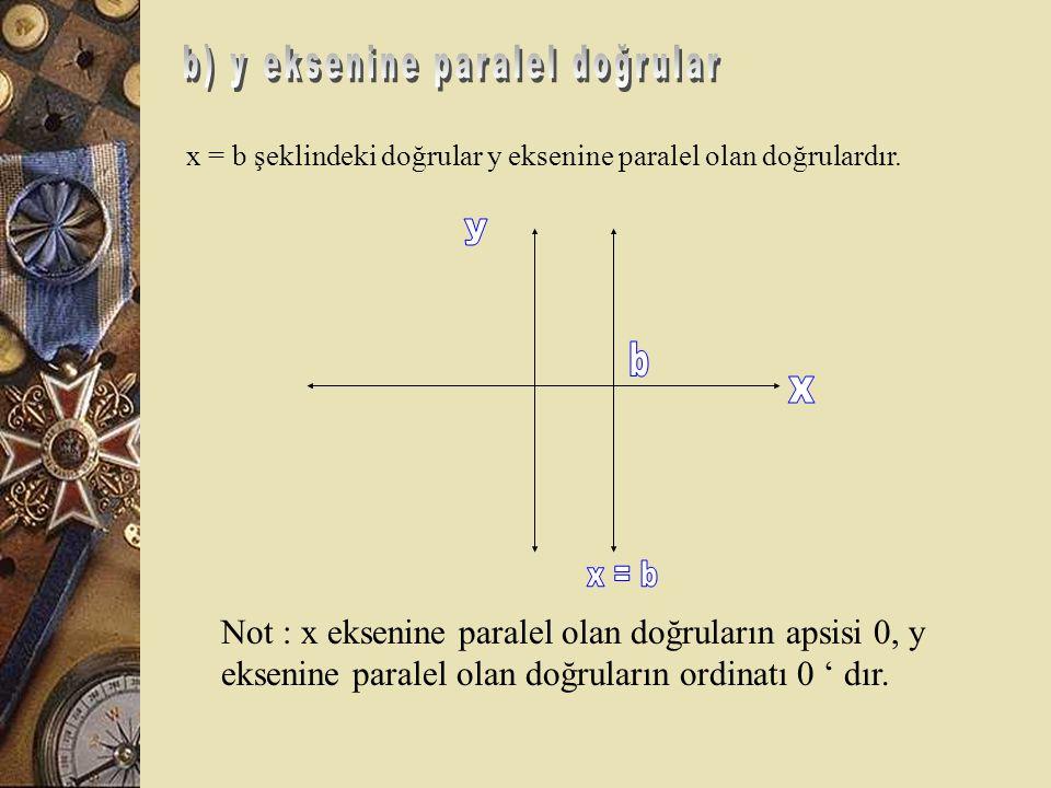 x = b şeklindeki doğrular y eksenine paralel olan doğrulardır.