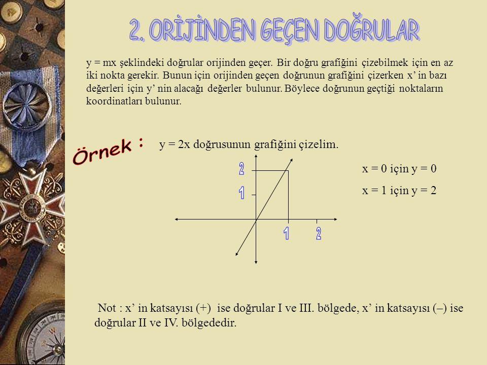 y = mx şeklindeki doğrular orijinden geçer.