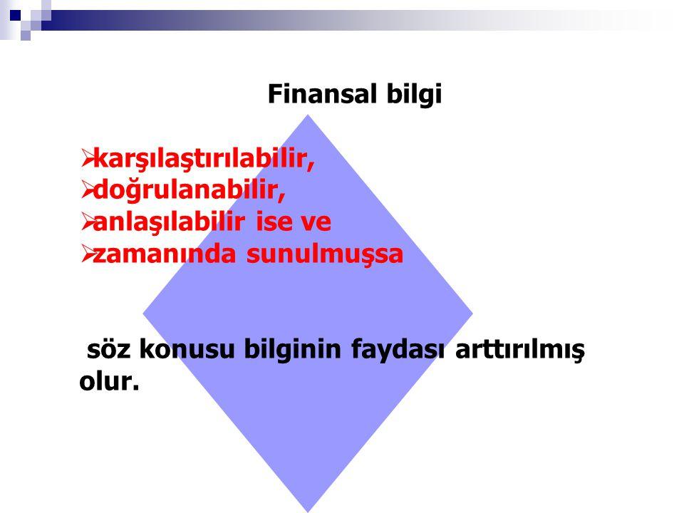 Finansal bilgi  karşılaştırılabilir,  doğrulanabilir,  anlaşılabilir ise ve  zamanında sunulmuşsa söz konusu bilginin faydası arttırılmış olur.