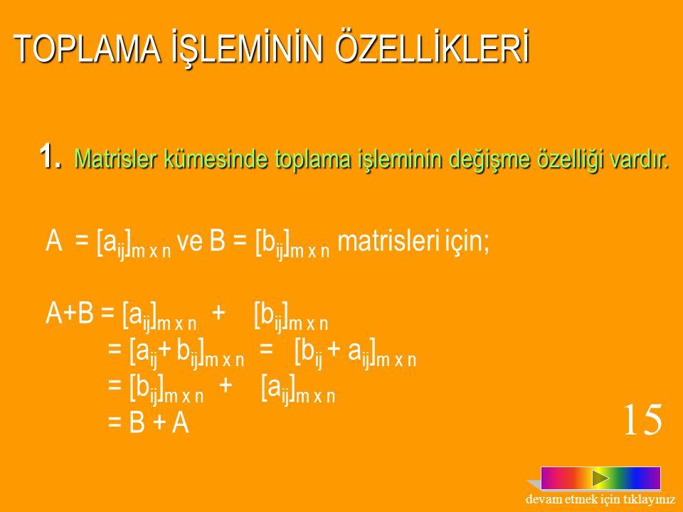 MATRİSİN TOPLAMA İŞLEMİNE GÖRE TERSİ Tanım : A= [a ij ] m x n matrisi verilmiş olsun. - A= [a ij ] m x n matrisine, A= [a ij ] m x n matrisinin toplam
