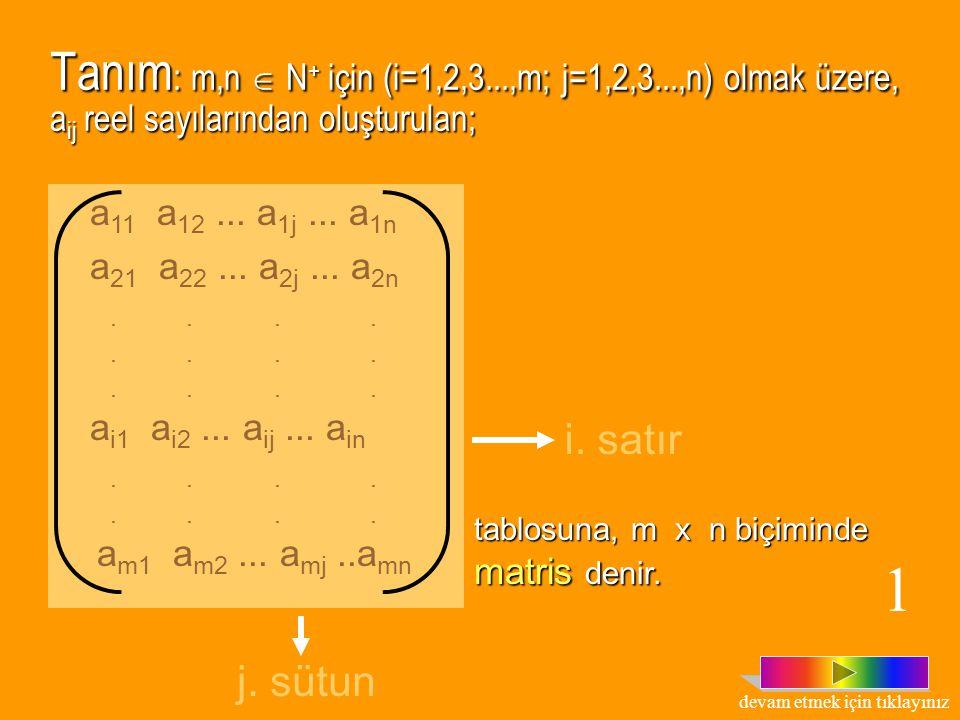 İKİ MATRİSİN EŞİTLİĞİ  (i, j)  M x N için, a ij = b ij  [a ij ] m x n = [b ij ] m x n Tanım : Tipleri aynı ve karşılıklı elemanları eşit olan matrisler, eşit matrisler denir.