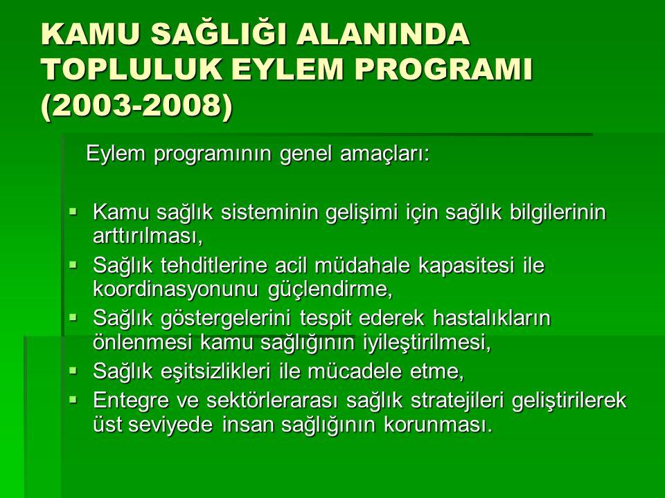 KAMU SAĞLIĞI ALANINDA TOPLULUK EYLEM PROGRAMI (2003-2008) Eylem programının genel amaçları: Eylem programının genel amaçları:  Kamu sağlık sisteminin gelişimi için sağlık bilgilerinin arttırılması,  Sağlık tehditlerine acil müdahale kapasitesi ile koordinasyonunu güçlendirme,  Sağlık göstergelerini tespit ederek hastalıkların önlenmesi kamu sağlığının iyileştirilmesi,  Sağlık eşitsizlikleri ile mücadele etme,  Entegre ve sektörlerarası sağlık stratejileri geliştirilerek üst seviyede insan sağlığının korunması.