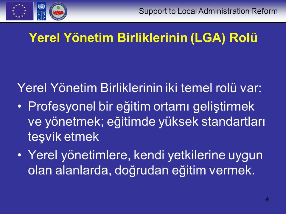 Support to Local Administration Reform 9 Yerel Yönetim Birliklerinin (LGA) Rolü Yerel Yönetim Birliklerinin iki temel rolü var: Profesyonel bir eğitim ortamı geliştirmek ve yönetmek; eğitimde yüksek standartları teşvik etmek Yerel yönetimlere, kendi yetkilerine uygun olan alanlarda, doğrudan eğitim vermek.