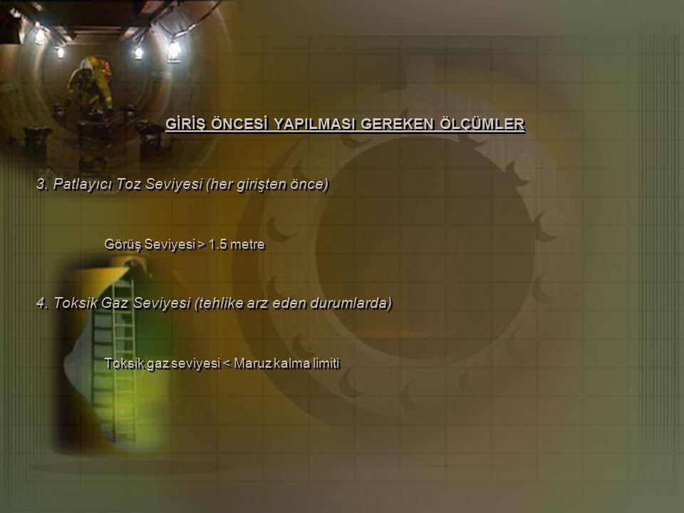 GİRİŞ ÖNCESİ YAPILMASI GEREKEN ÖLÇÜMLER 3.