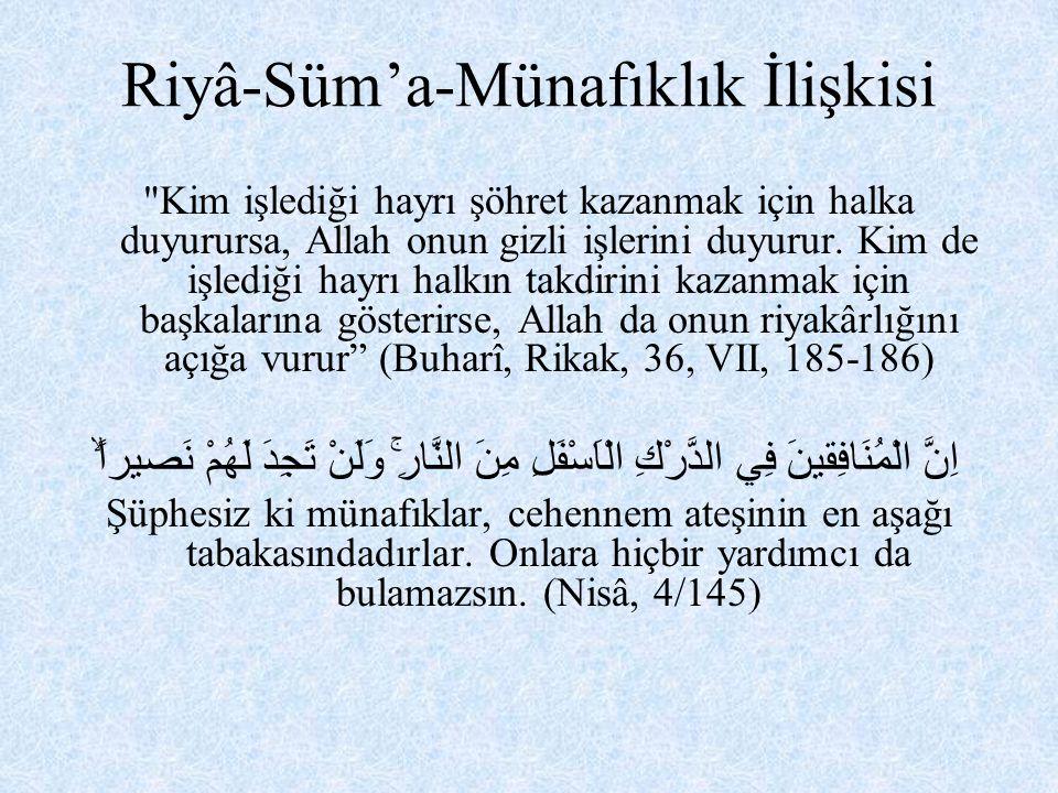 Riyâ-Süm'a-Münafıklık İlişkisi