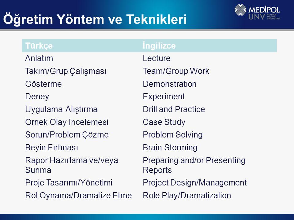 Öğretim Yöntem ve Teknikleri Türkçeİngilizce AnlatımLecture Takım/Grup ÇalışmasıTeam/Group Work GöstermeDemonstration DeneyExperiment Uygulama-AlıştırmaDrill and Practice Örnek Olay İncelemesiCase Study Sorun/Problem ÇözmeProblem Solving Beyin FırtınasıBrain Storming Rapor Hazırlama ve/veya Sunma Preparing and/or Presenting Reports Proje Tasarımı/YönetimiProject Design/Management Rol Oynama/Dramatize EtmeRole Play/Dramatization
