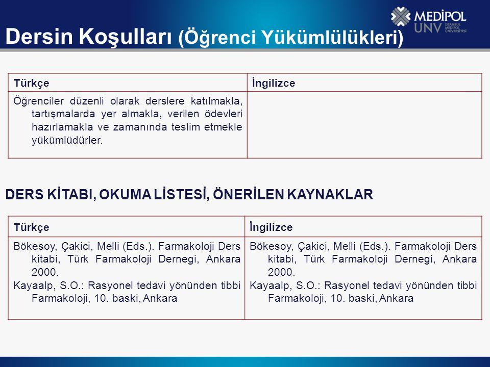 Dersin Koşulları (Öğrenci Yükümlülükleri) Türkçeİngilizce Öğrenciler düzenli olarak derslere katılmakla, tartışmalarda yer almakla, verilen ödevleri h