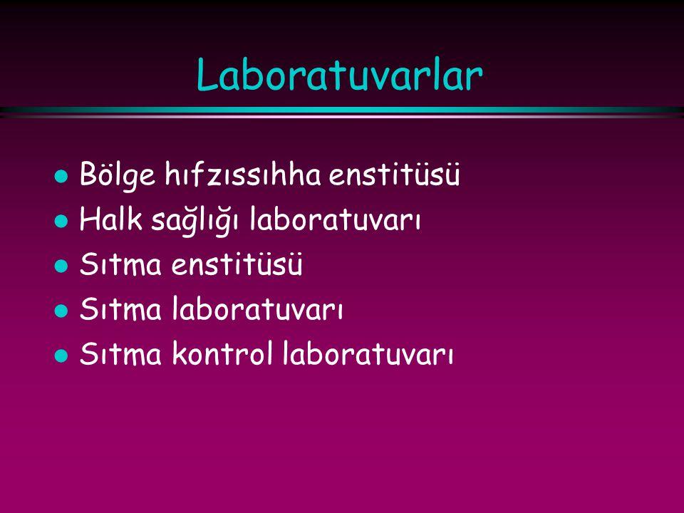 Laboratuvarlar l Bölge hıfzıssıhha enstitüsü l Halk sağlığı laboratuvarı l Sıtma enstitüsü l Sıtma laboratuvarı l Sıtma kontrol laboratuvarı