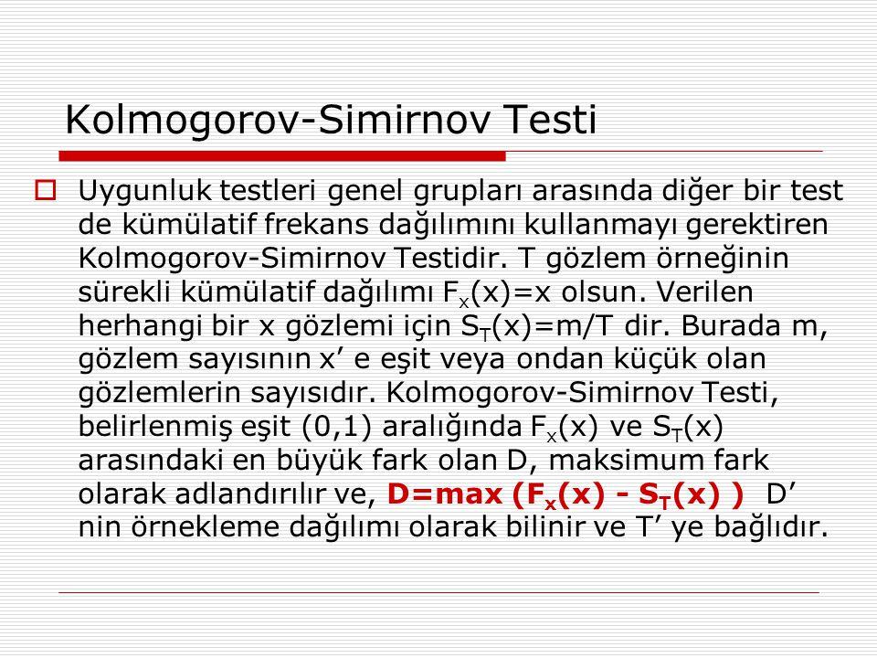 Kolmogorov-Simirnov Testi  Uygunluk testleri genel grupları arasında diğer bir test de kümülatif frekans dağılımını kullanmayı gerektiren Kolmogorov-